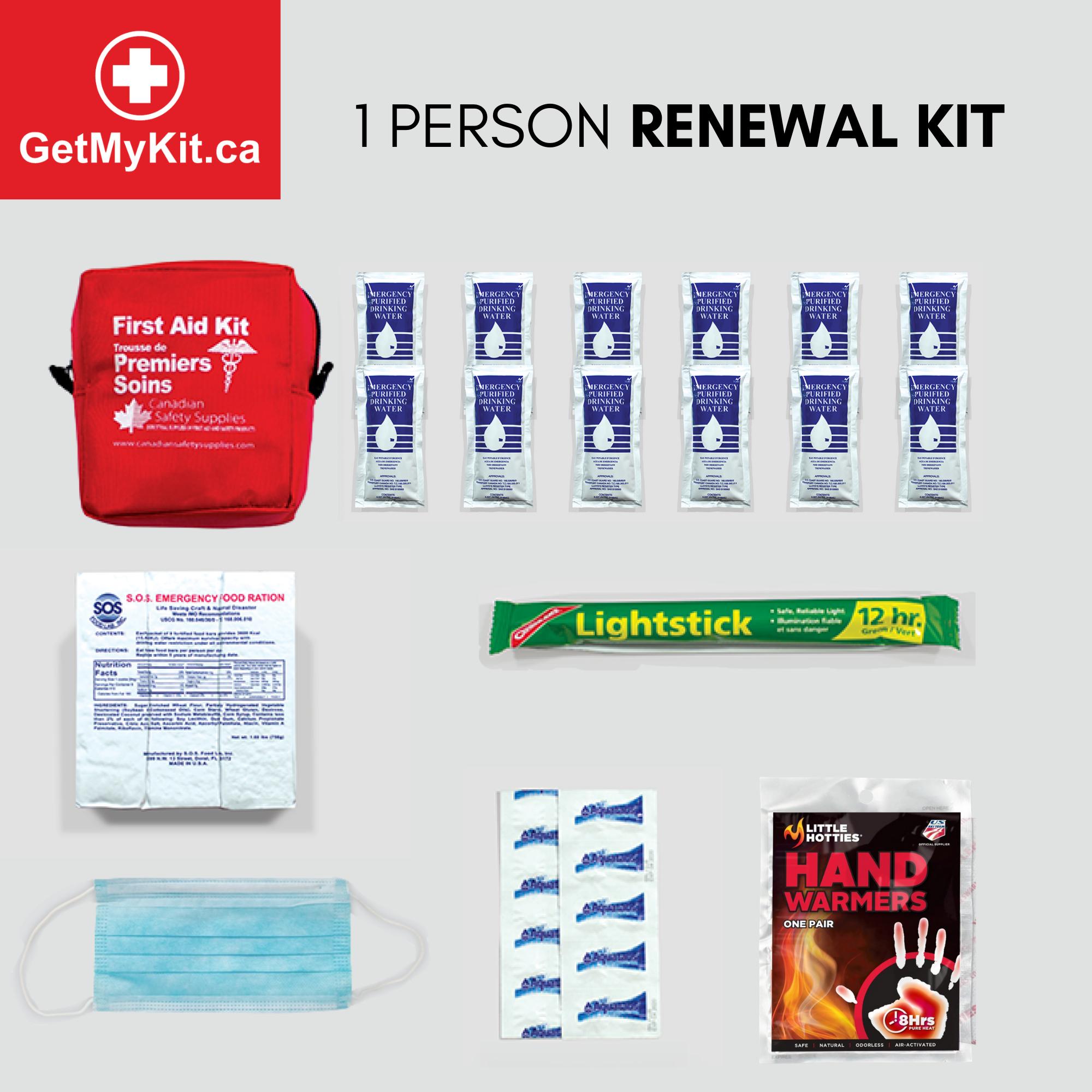 Renewal Kits